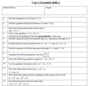 Core 1 essential